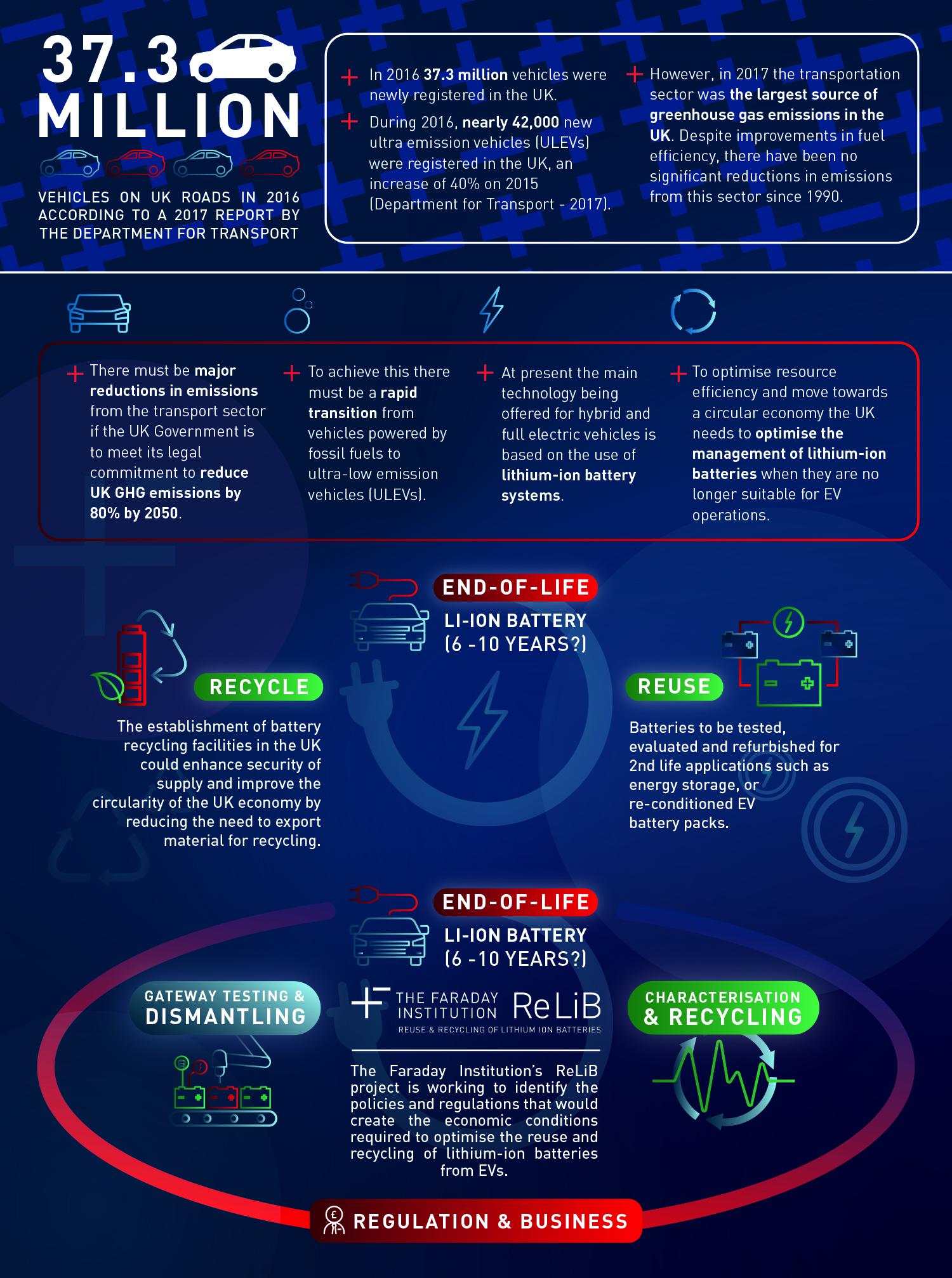 University-of-Birmingham-ReLIB_Project_Infographic_v6